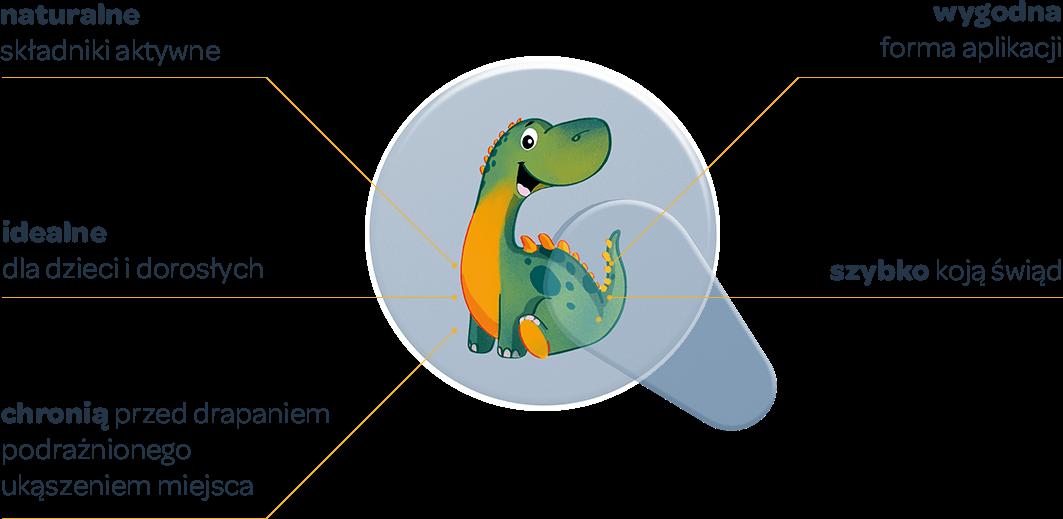 Korzyści plastrów Recotin - grafika